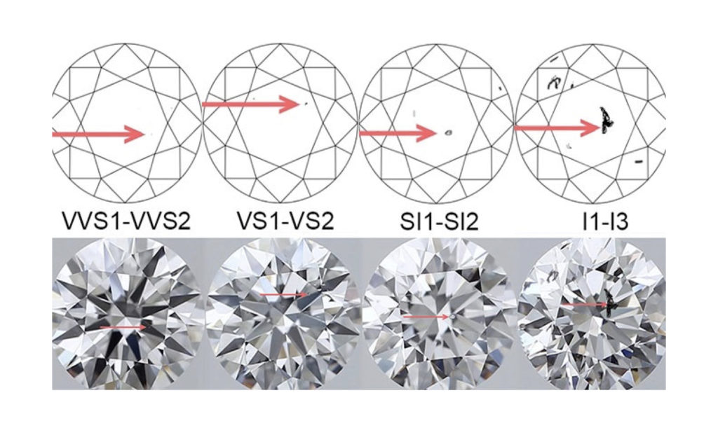 Diamond purity VS: What you should know