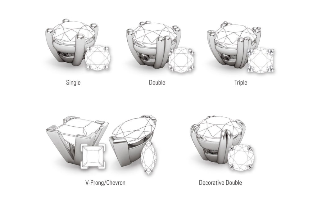 Prong types in rings casting
