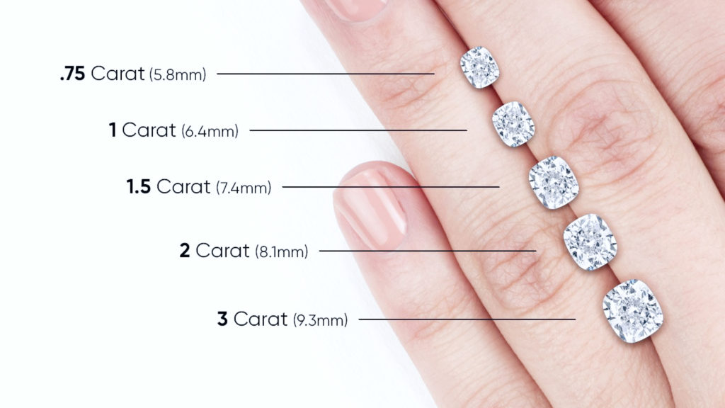 What is the difference between a Carat and Karat?