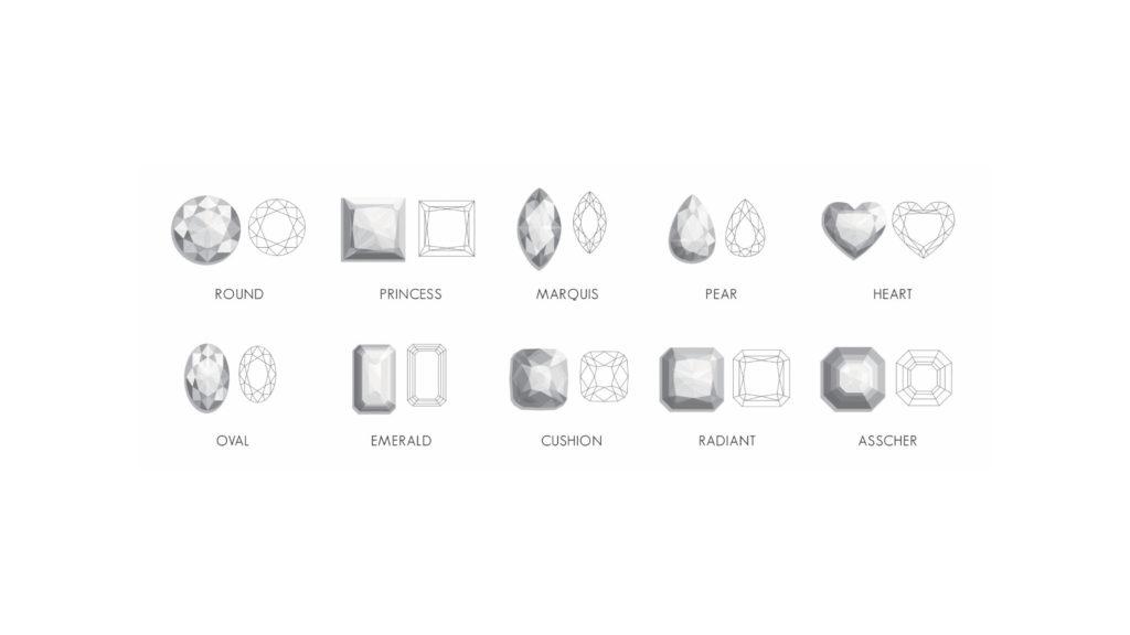 How to choose a Quality Diamond